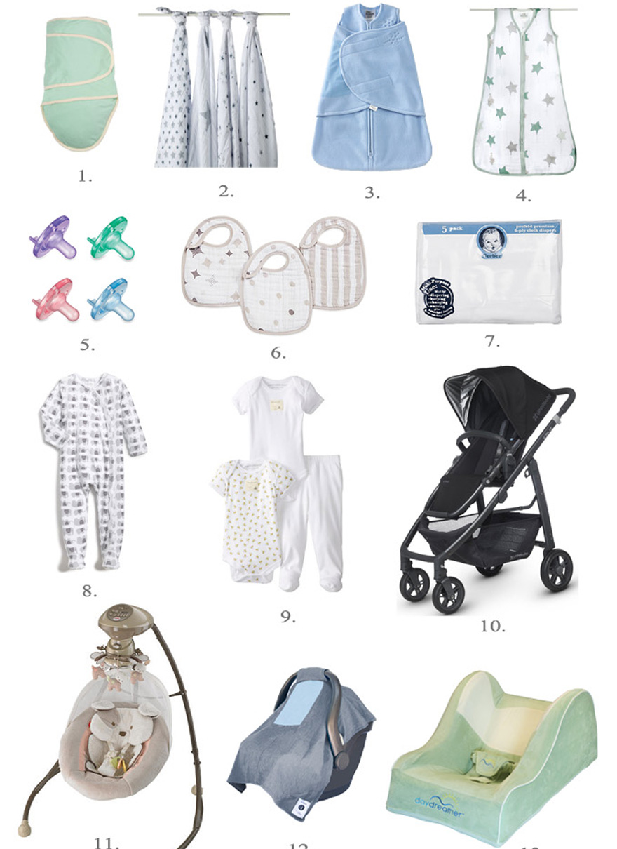 Baby Essentials for the First 6 Months